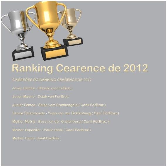 RANKING-2012